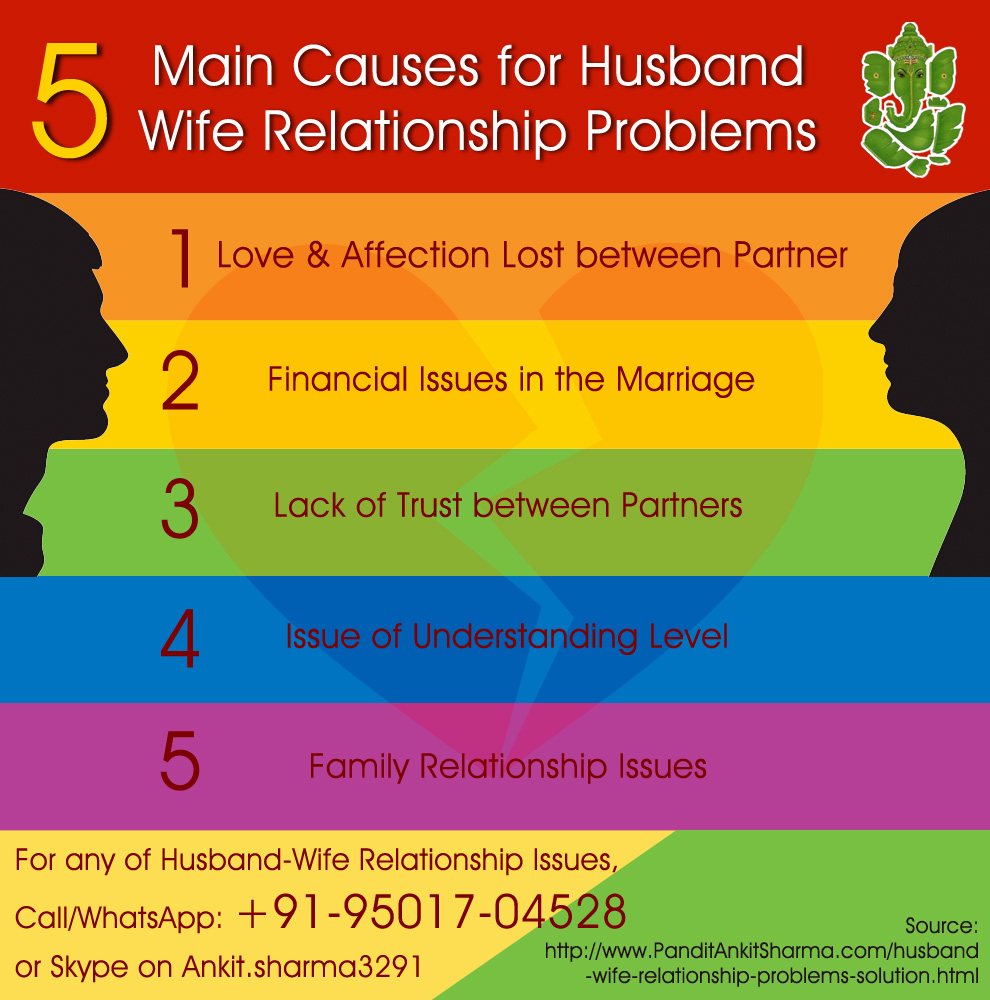 5 Main Causes for Husband Wife Relationship Issue