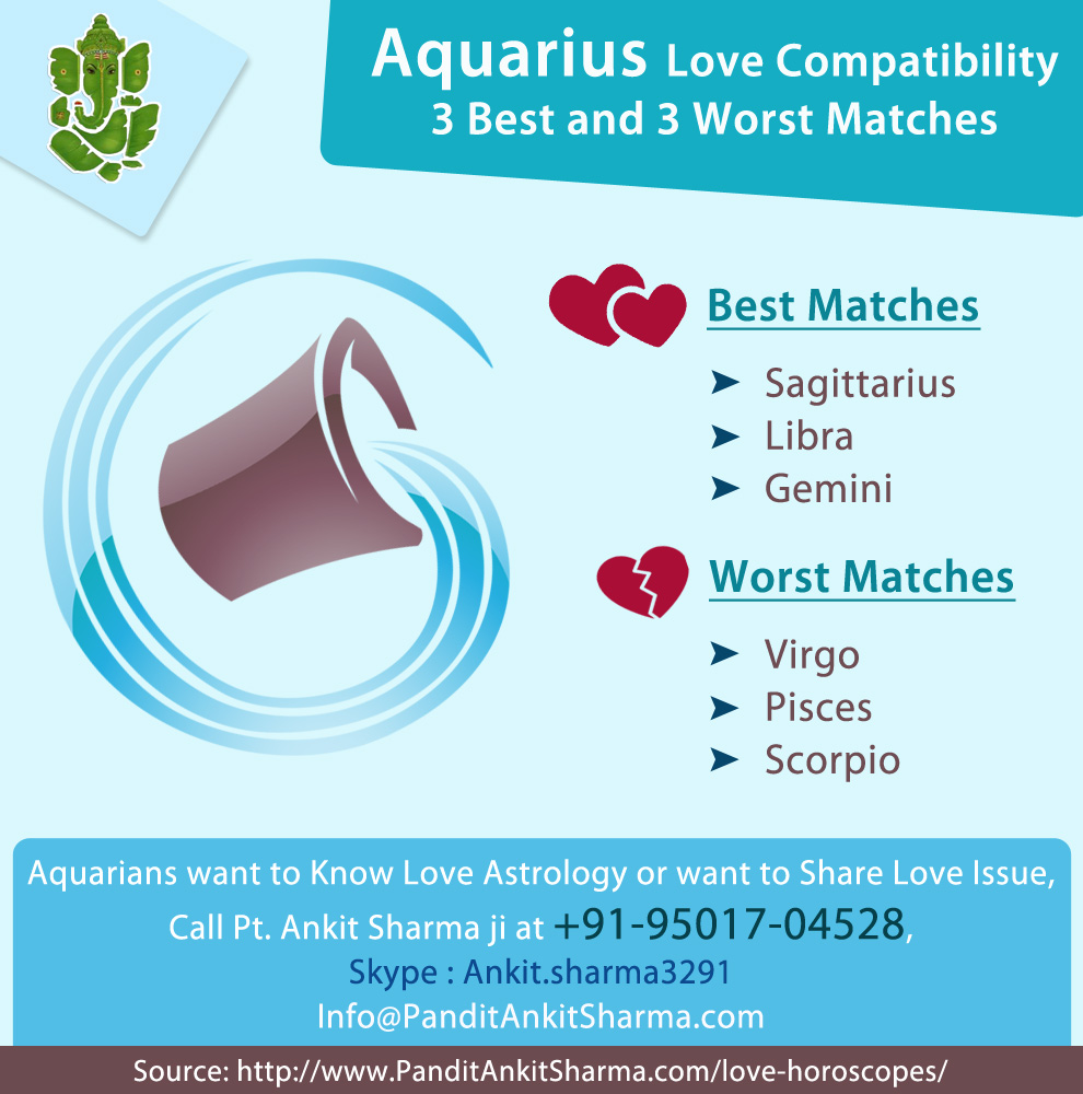 Aquarius Love Compatibility
