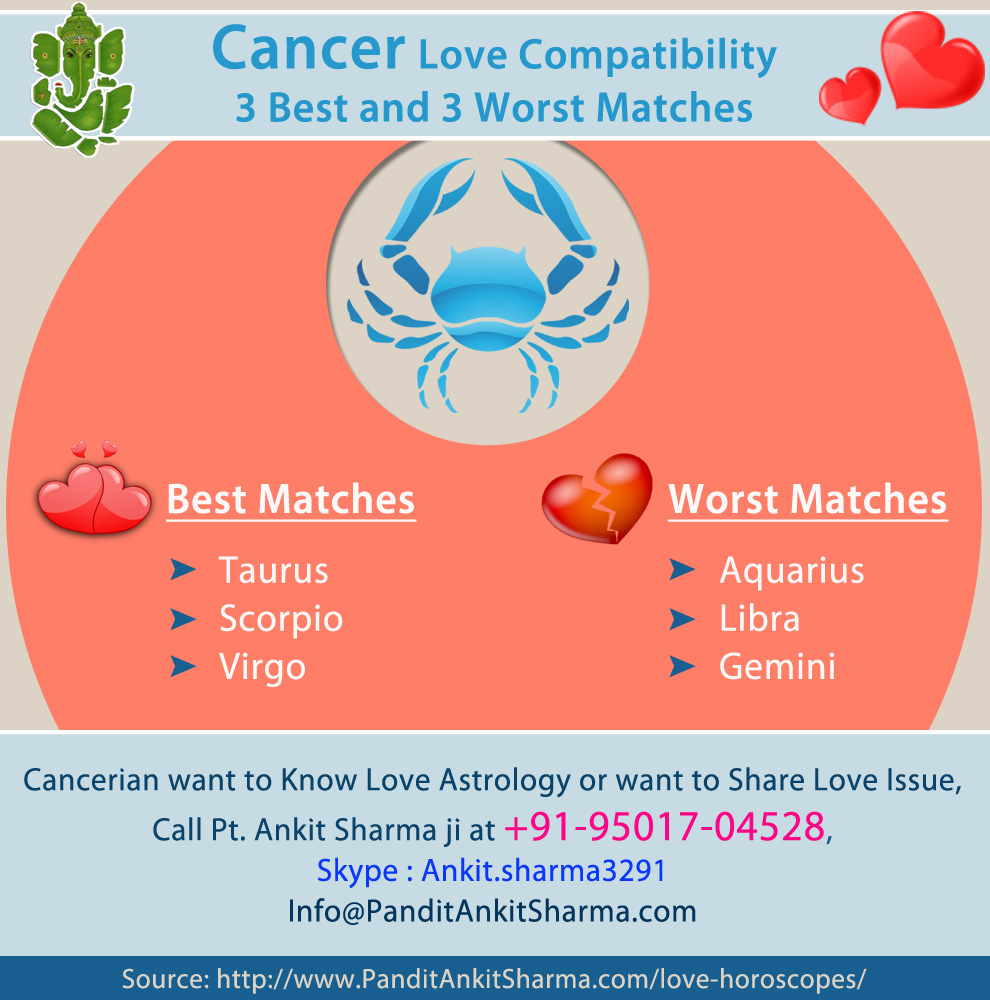 Cancer Love Compatibility
