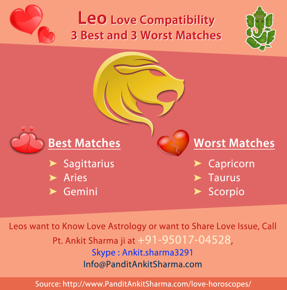 Leo Love Compatibility