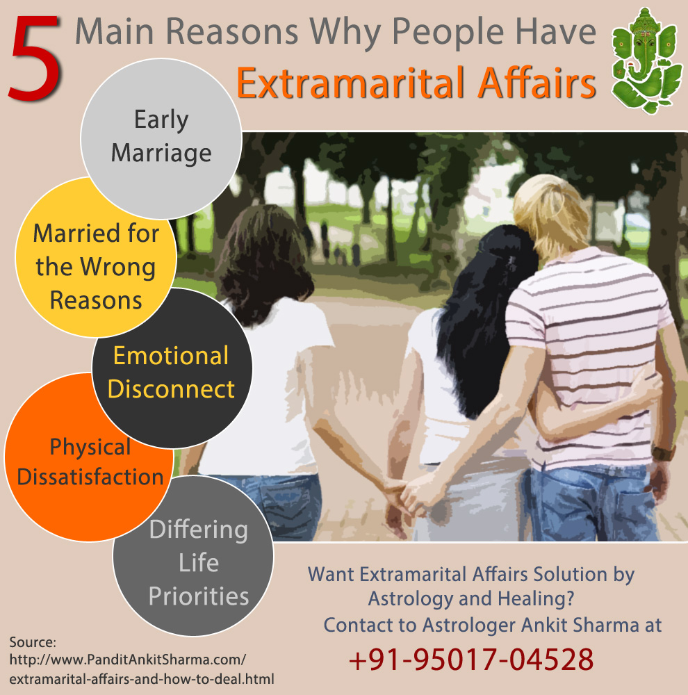Reasons Why People Have Extramarital Affairs